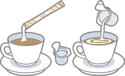 コーヒーカロリー
